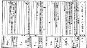 사망 일자가 표시된 본적지조회서「본적지조회서」 1941. 서울: 국사편찬위원회.